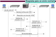 ATM-LAN (11)