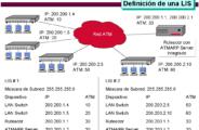 ATM-LAN (20)