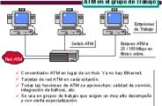 ATM-LAN (27)