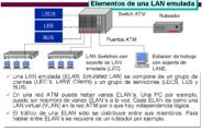 ATM-LAN (6)
