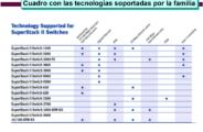 InfraestructuraLAN (58)