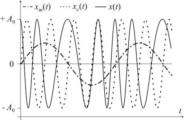 modulations_image_11
