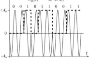 modulations_image_23