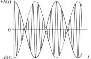 modulations_image_6