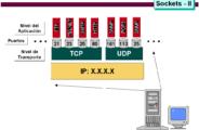 TCP_IP (26)