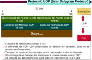 TCP_IP (27)