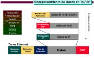 TCP_IP (5)