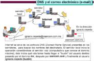 TCP_IP (52)