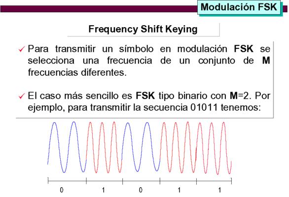 2 modulacion_17