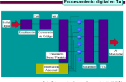 EstructuraRadioDig_4
