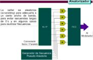 EstructuraRadioDig_6