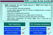 IntroduccionISDN (3)