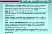 RedesInteligentes (8)