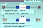 SeñalizacionISDN (3)