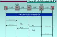 SeñalizacionISDN (9)