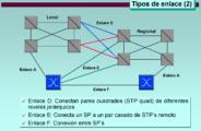SeñalizacionSS7 (10)