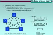 SeñalizacionSS7 (11)