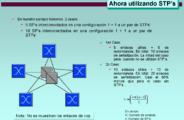 SeñalizacionSS7 (12)