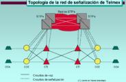 SeñalizacionSS7 (20)