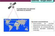 satelites_21